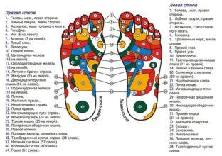 2c06d2bacc8427517cb2c78cb7efcb52–health-fitness-foot-massage