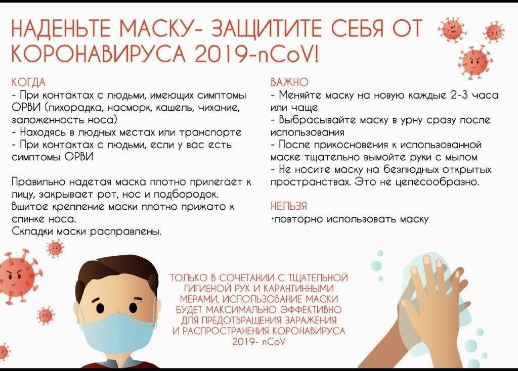 ВНИМАНИЕ!!! Профилактика гриппа и коронавирусной инфекции 2019-nCoV